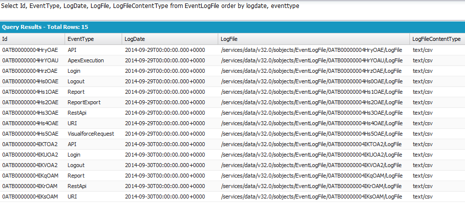 SimplySfdc com: Salesforce: Event Log Files