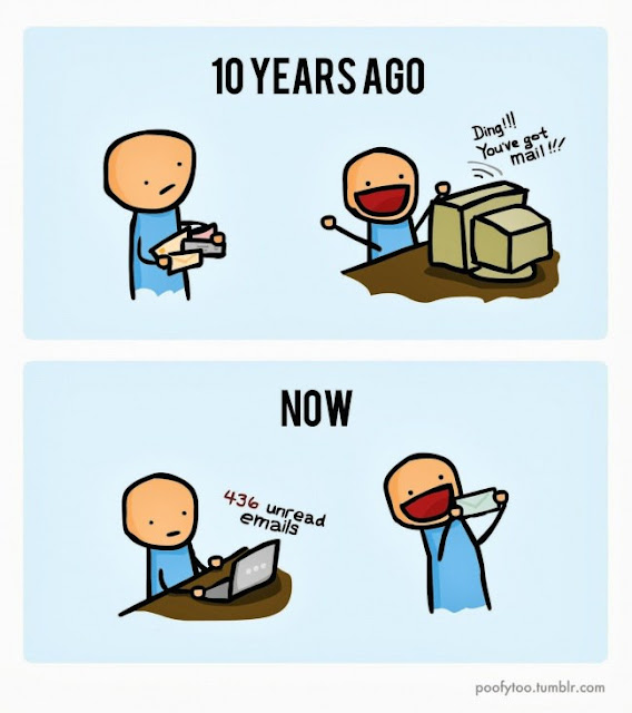 Mail Then vs Now