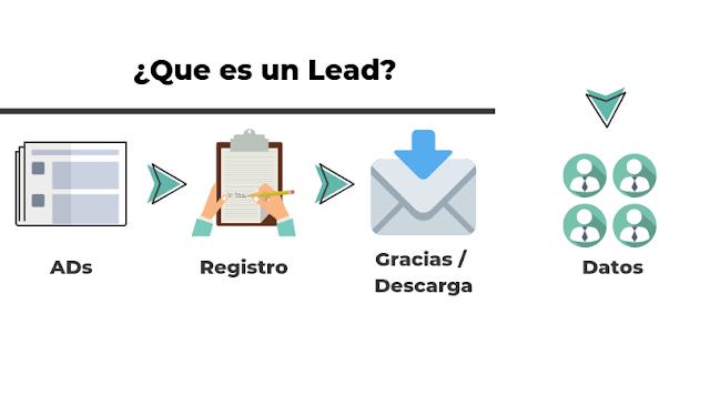 que es un lead en marketing digital