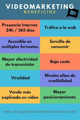Infografía Beneficios del Videomarketing