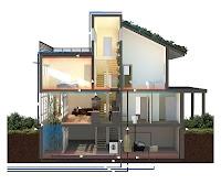Yer altındaki bodrum kattan tavana kadar bir evin kesitini gösteren görsel