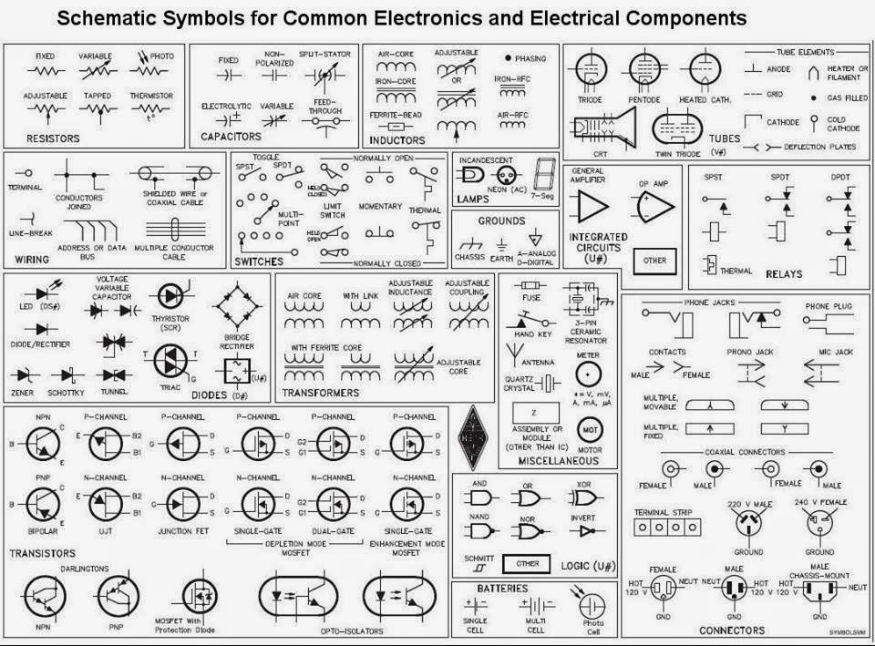 electrical engineering world  schematic symbols for common