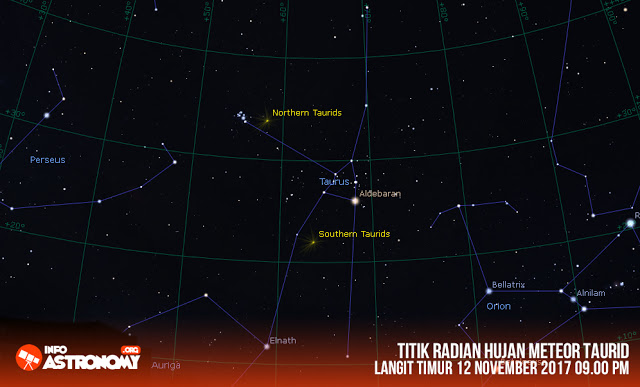 Suka Langit Malam? Hujan Meteor Taurid Utara Siap Menemani Kamu