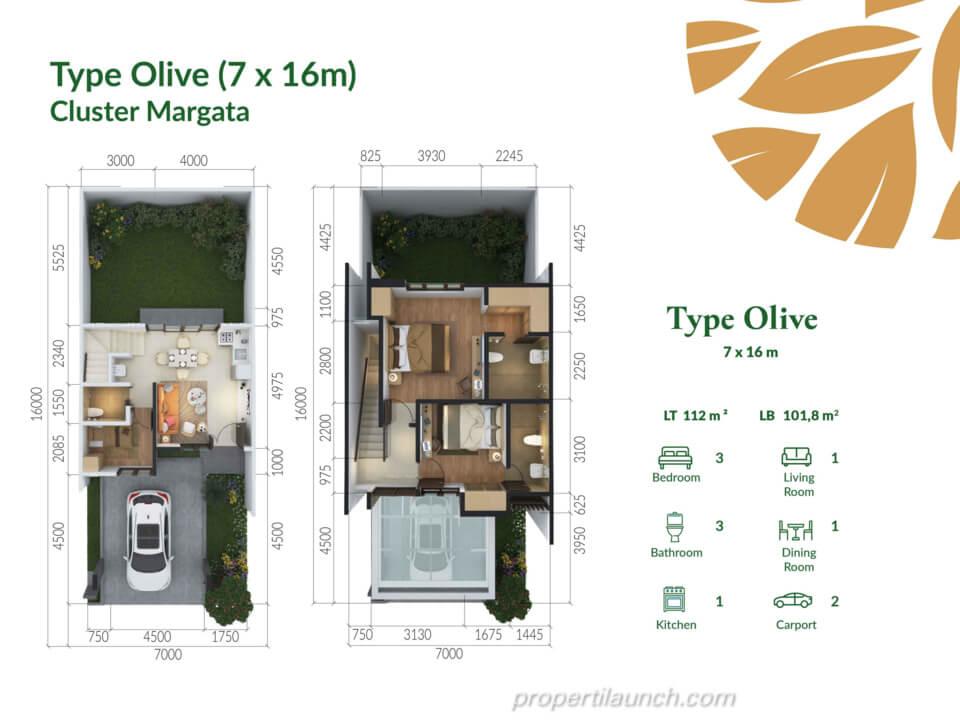 Denah Rumah Cimanggis Golf Estate cluster Margata tipe OLIVE