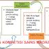 Download Juknis KSM 2018 MI MTs MA (Kompetisi Sains Madrasah)