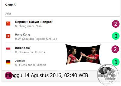 Minggu 14 Agustus 216 jam 02:40WIB Praveen Jordan/Debby Susanto melawan wakil China Zhang Nan/Zhao Yunlei untuk menentukan Juara Grup A.
