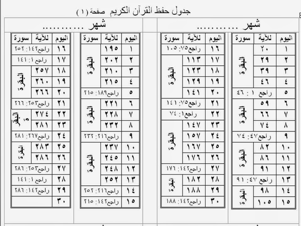 جدول حفظ القرآن الكريم