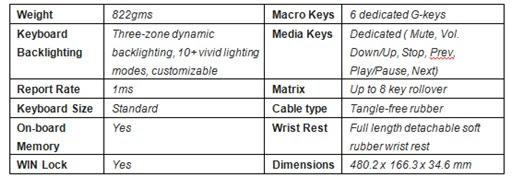 Corsair Unveils K55 RGB Gaming Keyboard and its price