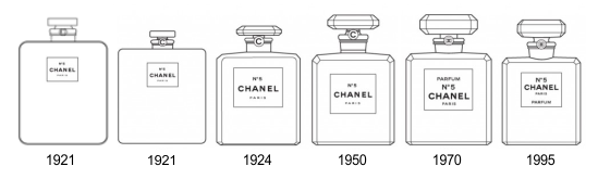 Evolution of Chanel N°5 bottle