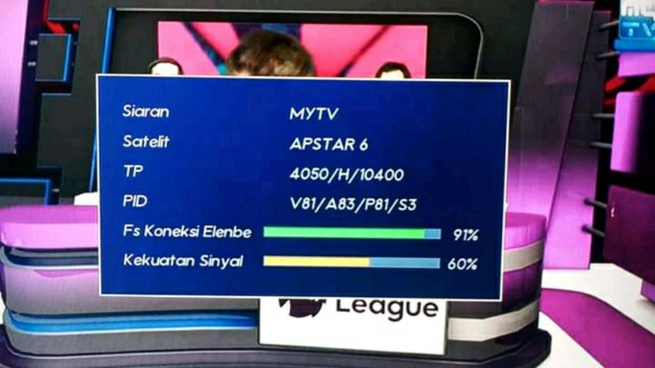 Frekuensi MYTV HD Terbaru 2019 Apstar 6
