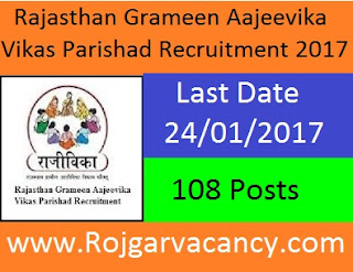108-area-coordinators-consultant-RGAVP-Recruitment-2017