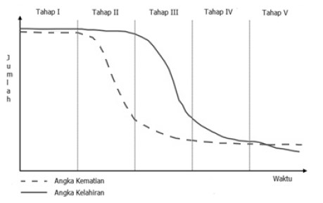 Soal OSN Geografi 2019 Tingkat Kabupaten Beserta Kunci Jawaban