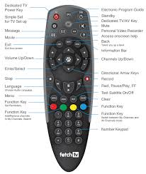 Universal Remote Fetch  for DVD