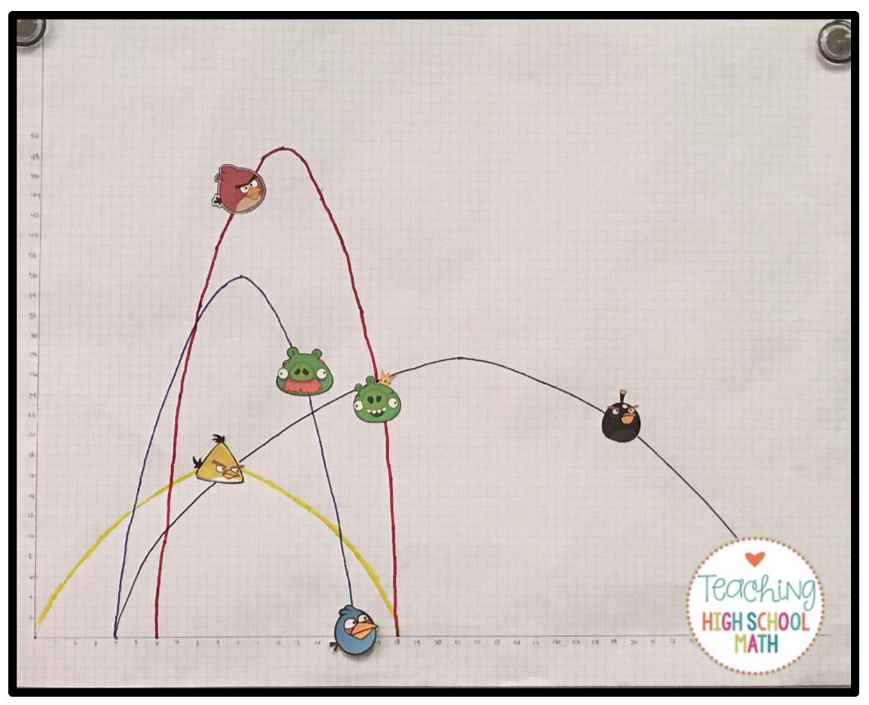 Teaching High School Math Angry Birds Parabola Project border=