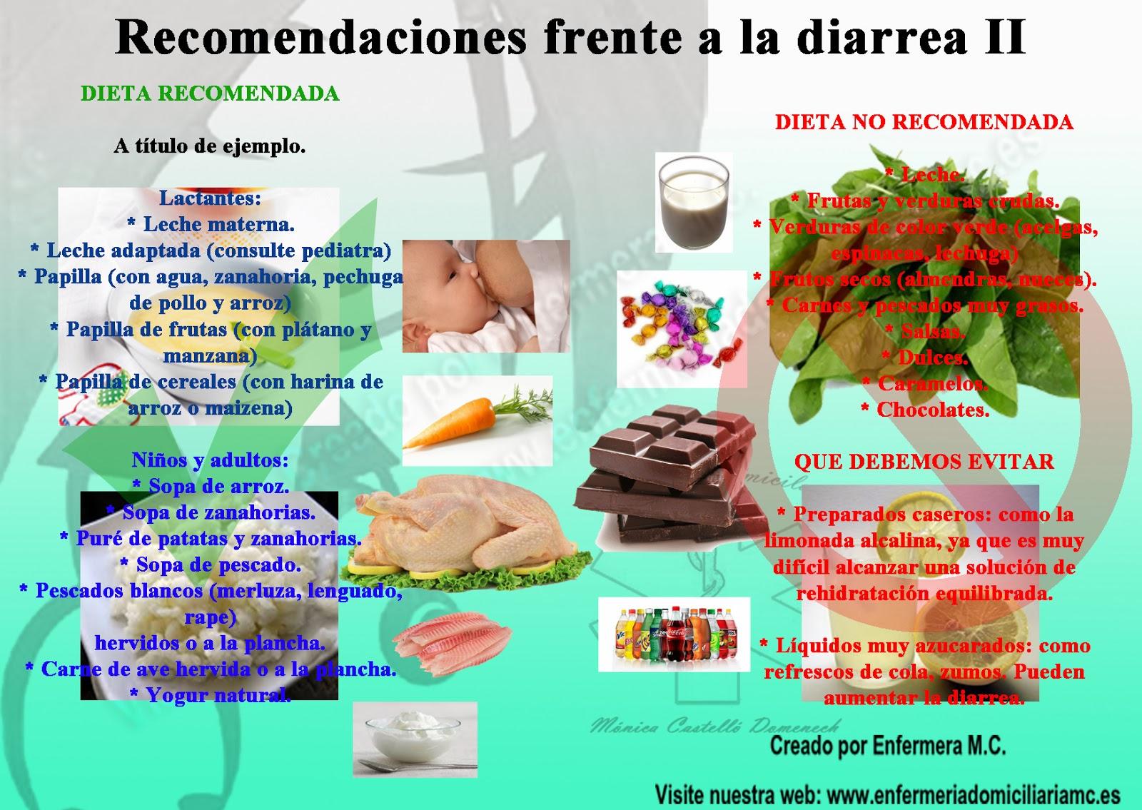 Dieta para gastroenteritis en ninos con vomitos