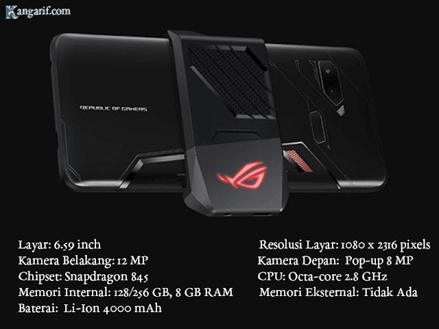 ROG atau Republic of Gamers merupakan raja di ranah laptop gaming  yang saat ini masuk ke ranah smartphone. Tentu banyak orang yang sangat menantinya.  Sekarang telah diumumkan Asus ROG Phone hadir membawa konsep desain ROG laptop kepada layar ROG ponsel yang sangat mendapat banyak perhatian.