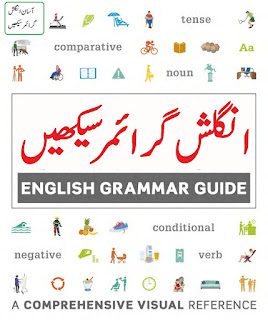 File:English Grammar Rules Learning Skills.svg