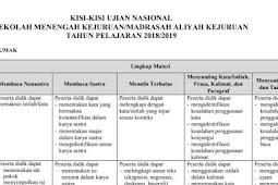 Download KISI KISI UN SMK dan MA 2019