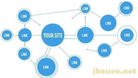 Cara membedakan Backlink Berkualitas dan Backlink Abal-Abal