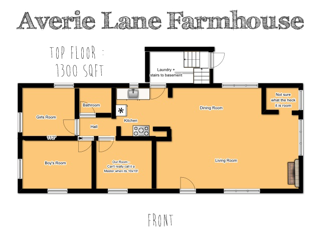 Introdcuing: Averie Lane Farmhouse (empty house tour) floor plan