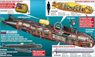Ilustrasi Torpedo Poseidon