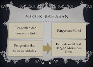 perbedaan etika dan moral beserta contohnya,perbedaan etika dan moral menurut para ahli,contoh etika dan moral,pengertian etika dan moral,persamaan etika dan moral,