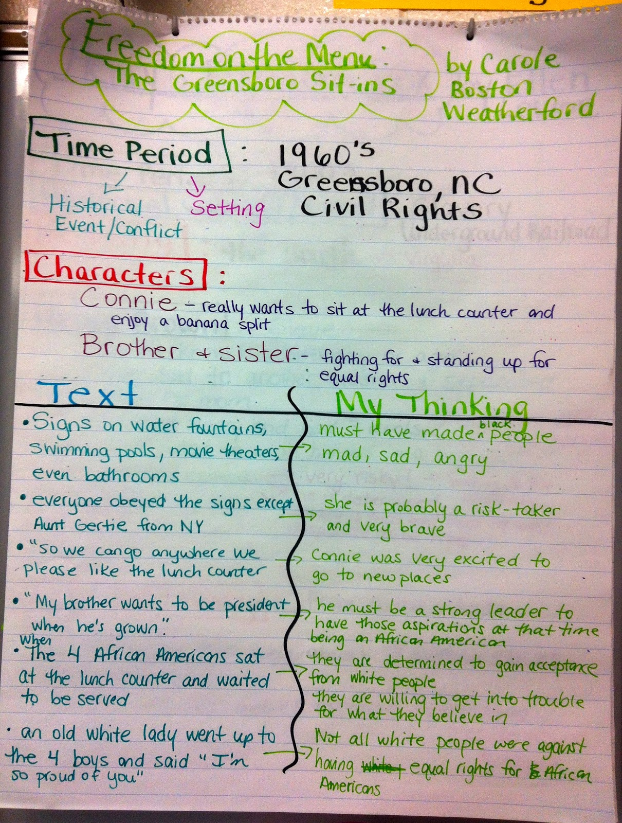 Two Reflective Teachers Historical Fiction Book Club Unit