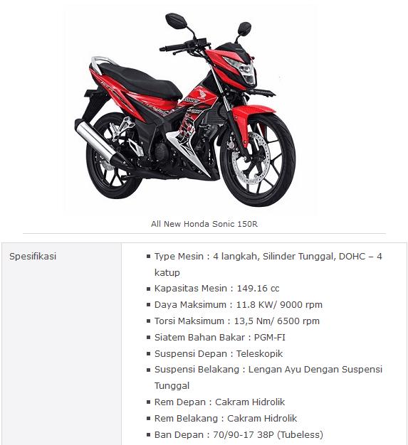 5. All New Honda Sonic