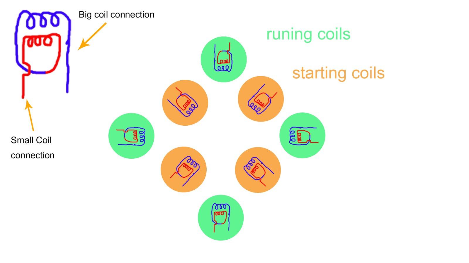 dryer machine motor diagram running and starting winding