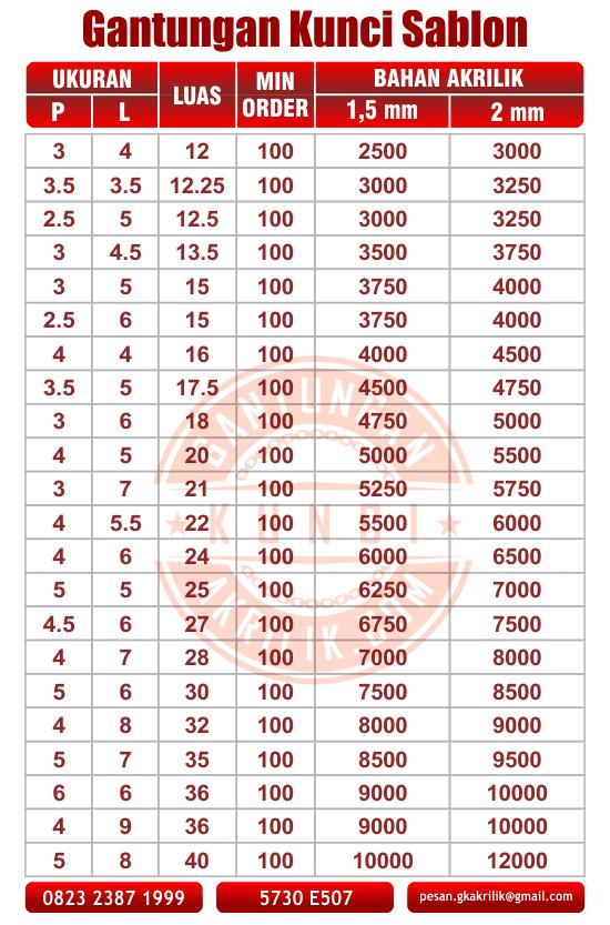 cara buat dan harga Gantungan Kunci Pemain Bola Akrilik jogja, cara buat dan harga Gantungan Kunci Pemain Bola Akrilik online, cara buat dan harga Gantungan Kunci Pemain Bola Akrilik reborn, cara buat dan harga Gantungan Kunci Pemain Bola Akrilik sablon, cara buat dan harga Gantungan Kunci Pemain Bola Akrilik anime, cara buat dan harga Gantungan Kunci Pemain Bola Akrilik promosi, cara buat dan harga Gantungan Kunci Pemain Bola Akrilik resin