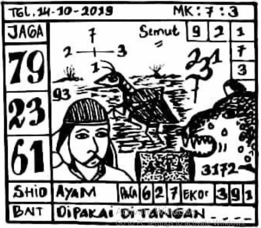 Prediksi Sgp Senin 14 Oktober 2019 Jitu Dewa Master
