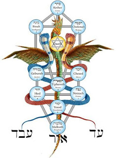 Systems of Mysticism Kabbalah Urdu (Part 2)