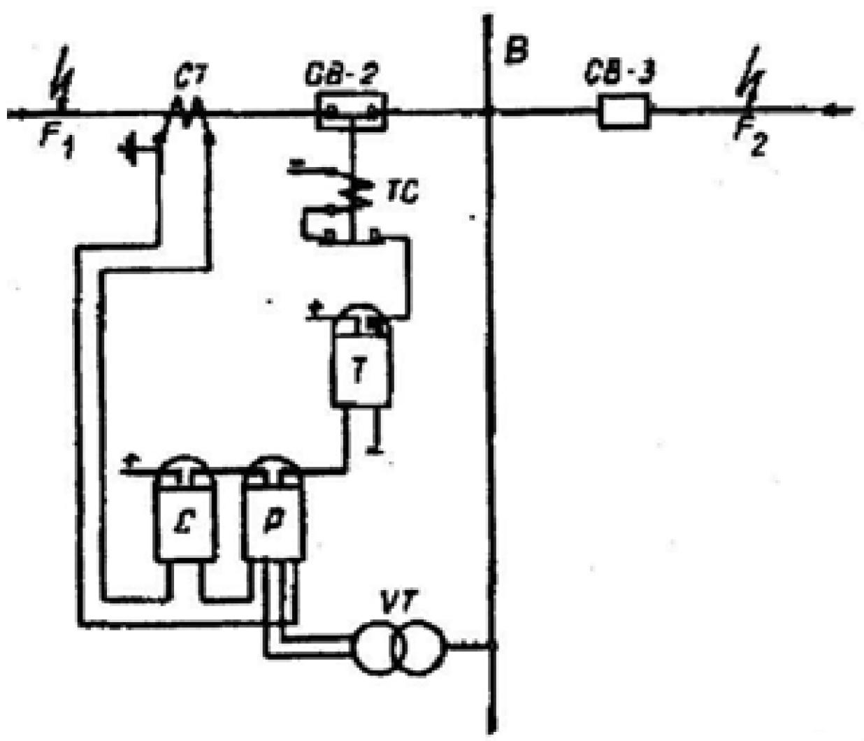 Generator Electrical Protection System