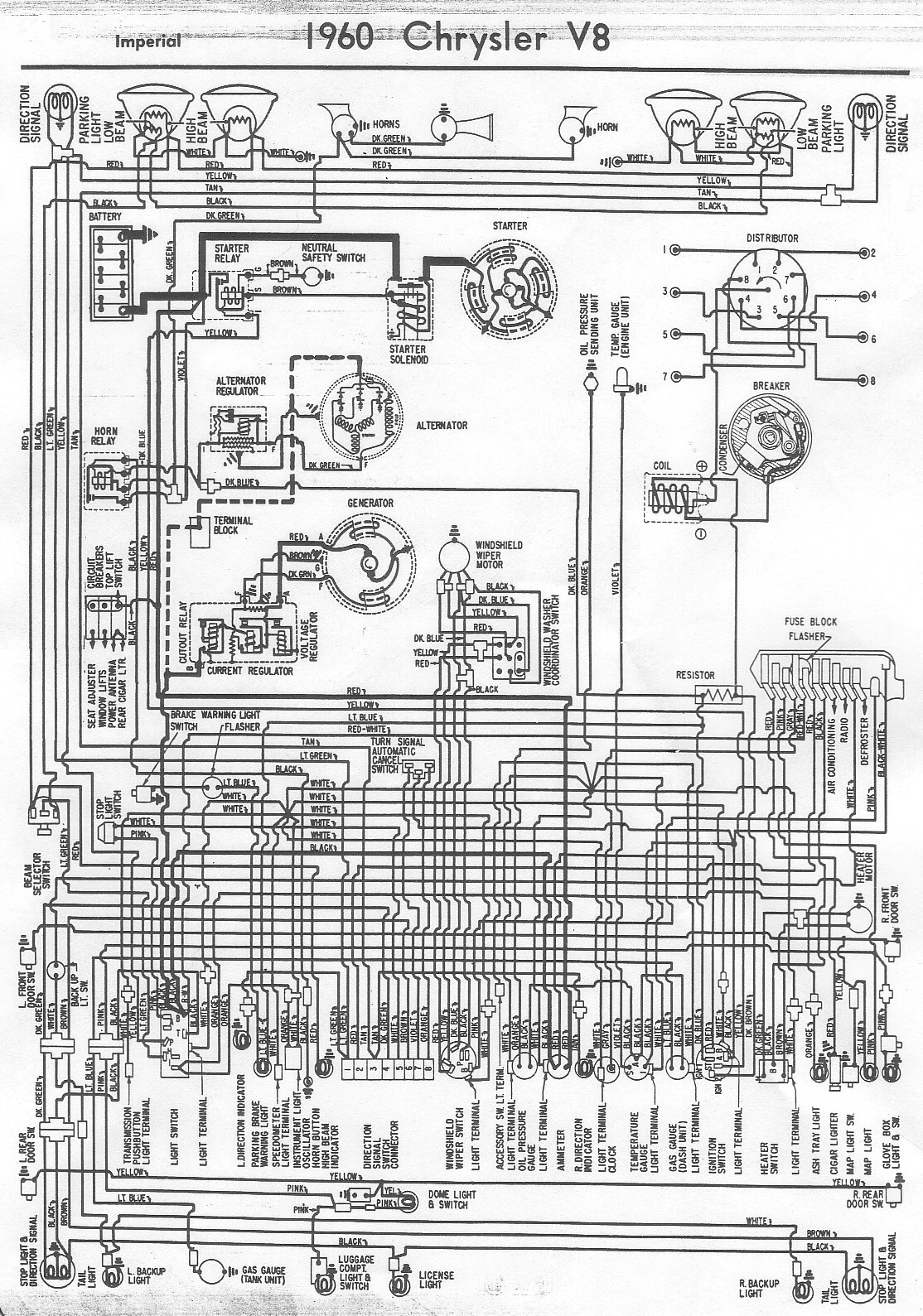Free Auto Wiring Diagram: 1960 Chrysler V8 Imperial Wiring diagram
