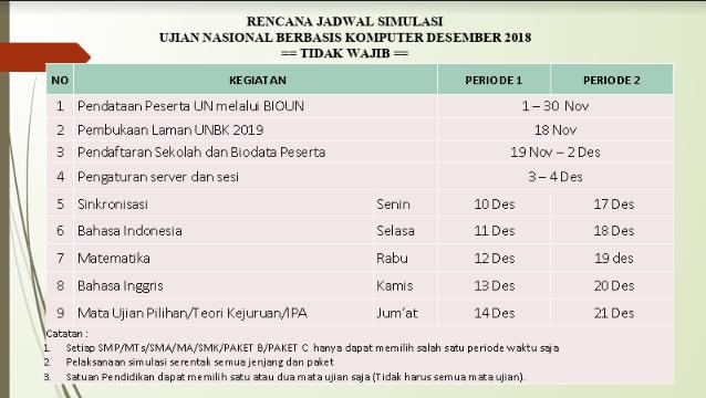 Jadwal Simulasi UNBK Tahun Ajaran 2018/2019 ~ 11-21 Desember 2018 dan 28 - 7 Februari 2019