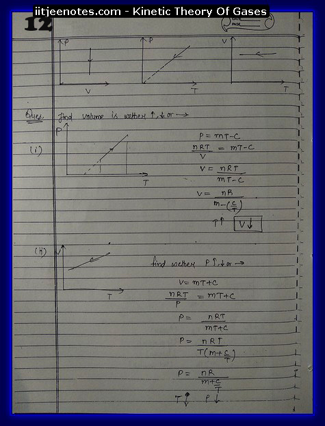 Kinetic theory of gases IITJEE Notes 2