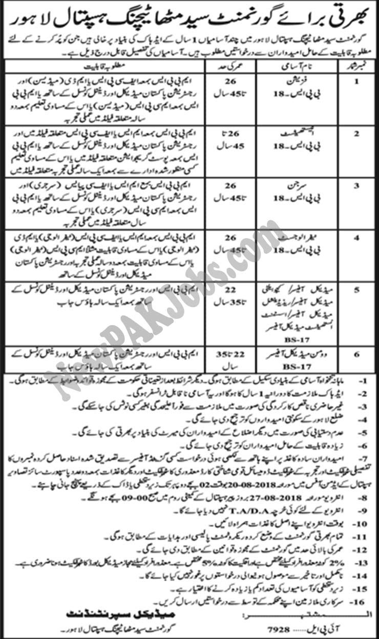 Latest Jobs in Govt Syed Mitha Teaching Hospital Lahore