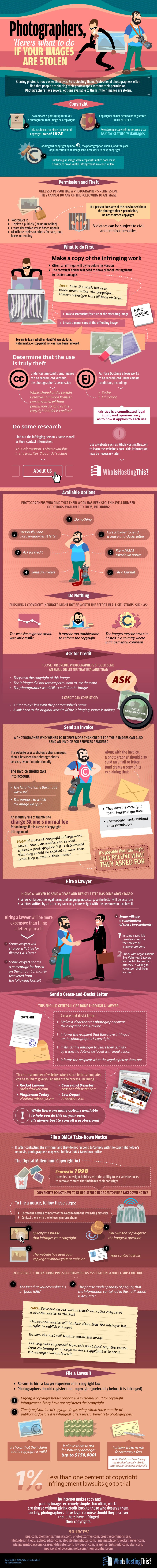 What to Do If Your Photographs Are Stolen - #Infographic