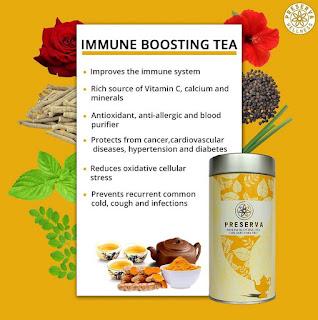 Curcumin Tea | Turmeric Tea | Curcumin Supplement