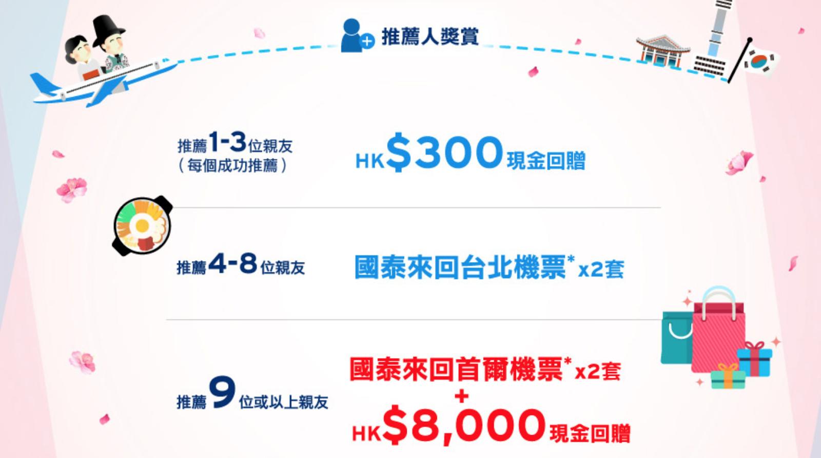 信用卡推介:Citibank PremierMiles Visa Signature Credit Card (迎新簽$9,000送額外9,000里,多家飛行獎勵/酒店集團合作 ...