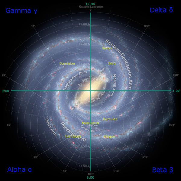 Galaxy Quadrants