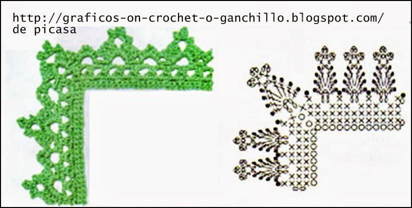 Punto A Crochet Para Manta De Bebe Imagui   sokolvineyard.com