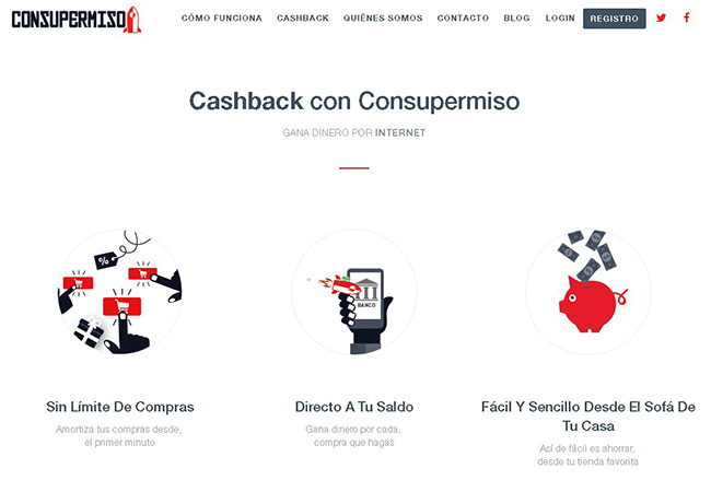 Cashback Consupermiso