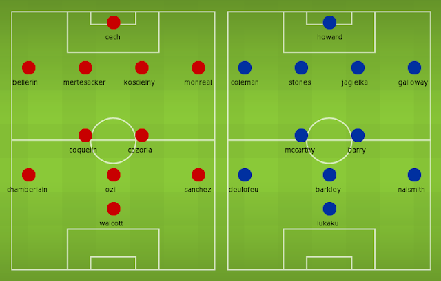 Possible Lineups, Team News, Stats – Arsenal vs Everton