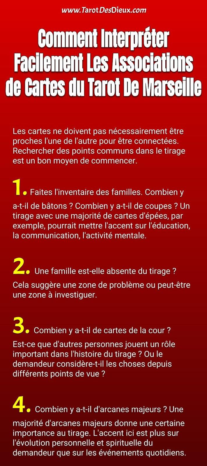 l'infographie qui résume comment interpréter une association de cartes de tarot de Marseille