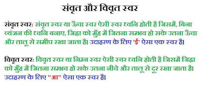 संवृत और विवृत स्वर - Samvrit और Vivrat Swar