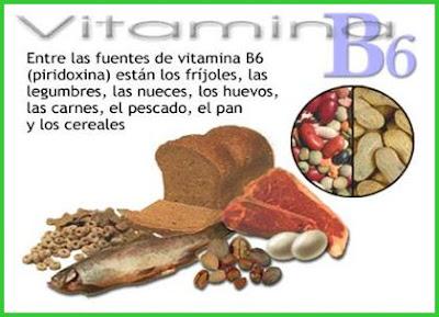 Vitamina B6, Piridoxina