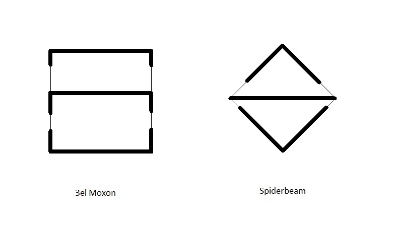 Lightweight Beam Antennas Moxon Vs Spiderbeam Qrpblog