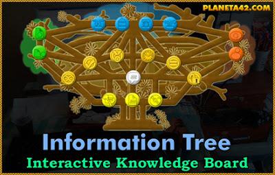 Дърво на Информацията Игра