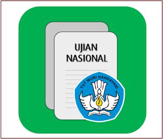 Surat Edaran Mendikbud No 1 Tahun 2017 tentang Pelaksanaan Ujian Nasional Tahun Ajaran 2016/2017